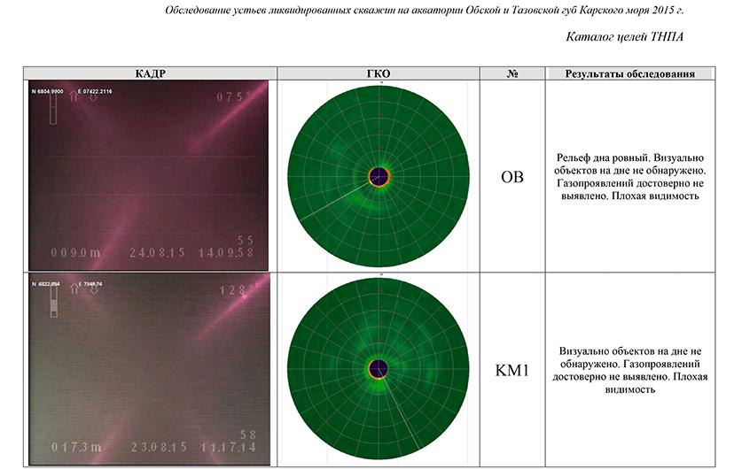 Пример каталога ТНПА